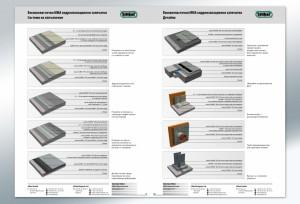 Technische Dokumentationen